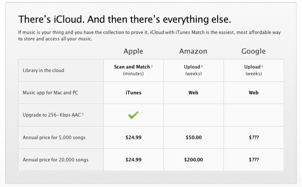 There's iCloud. And then there's everything else.