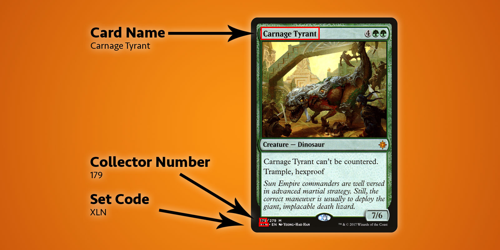 The components of a Magic card to extract with Vision